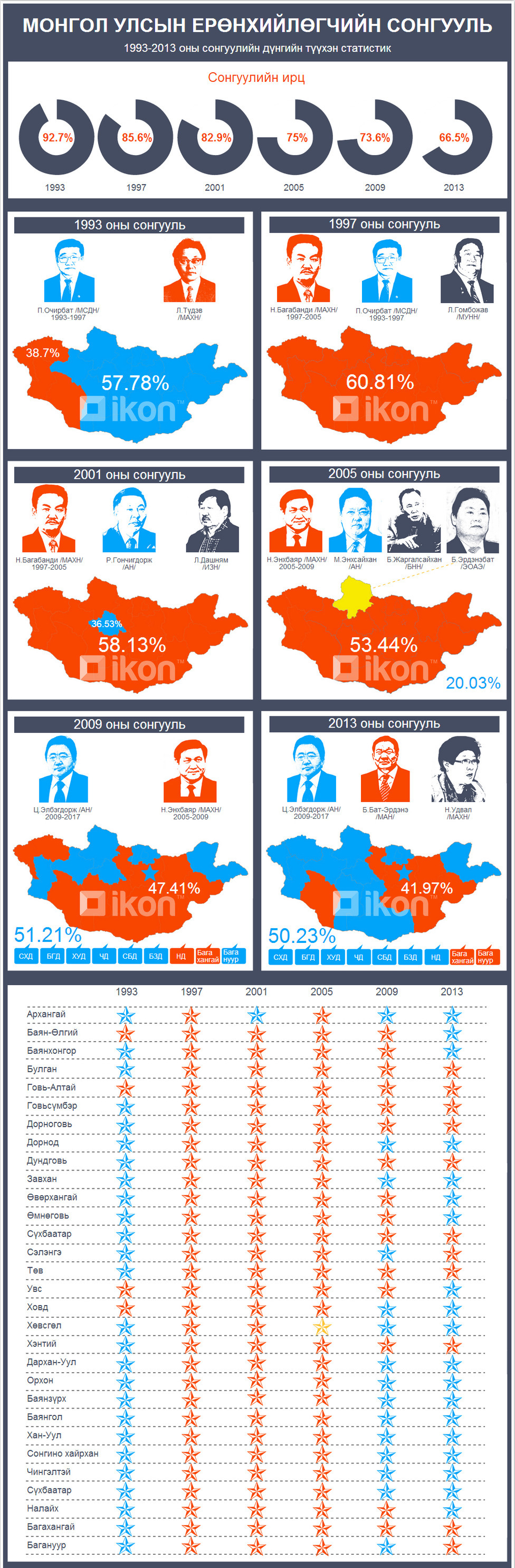 elections_infogr